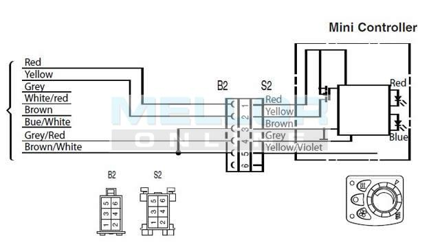 Zone Manual  Espar Truck Heater Manual