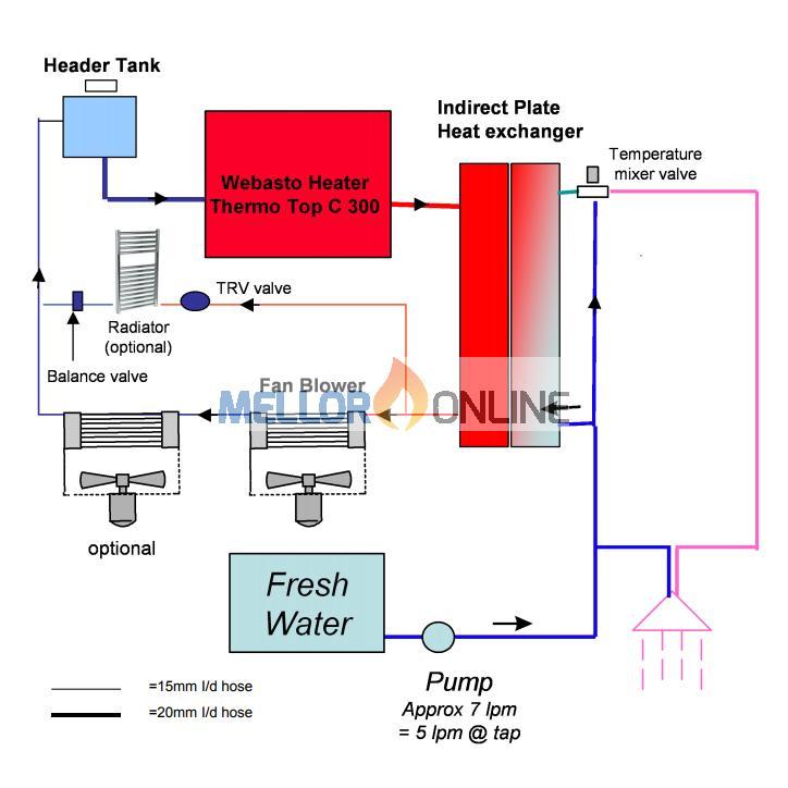 WebastoEberspacher Motor Home Plate Heat Exchanger with